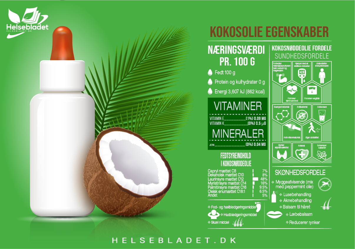Kokosolie info-grafik