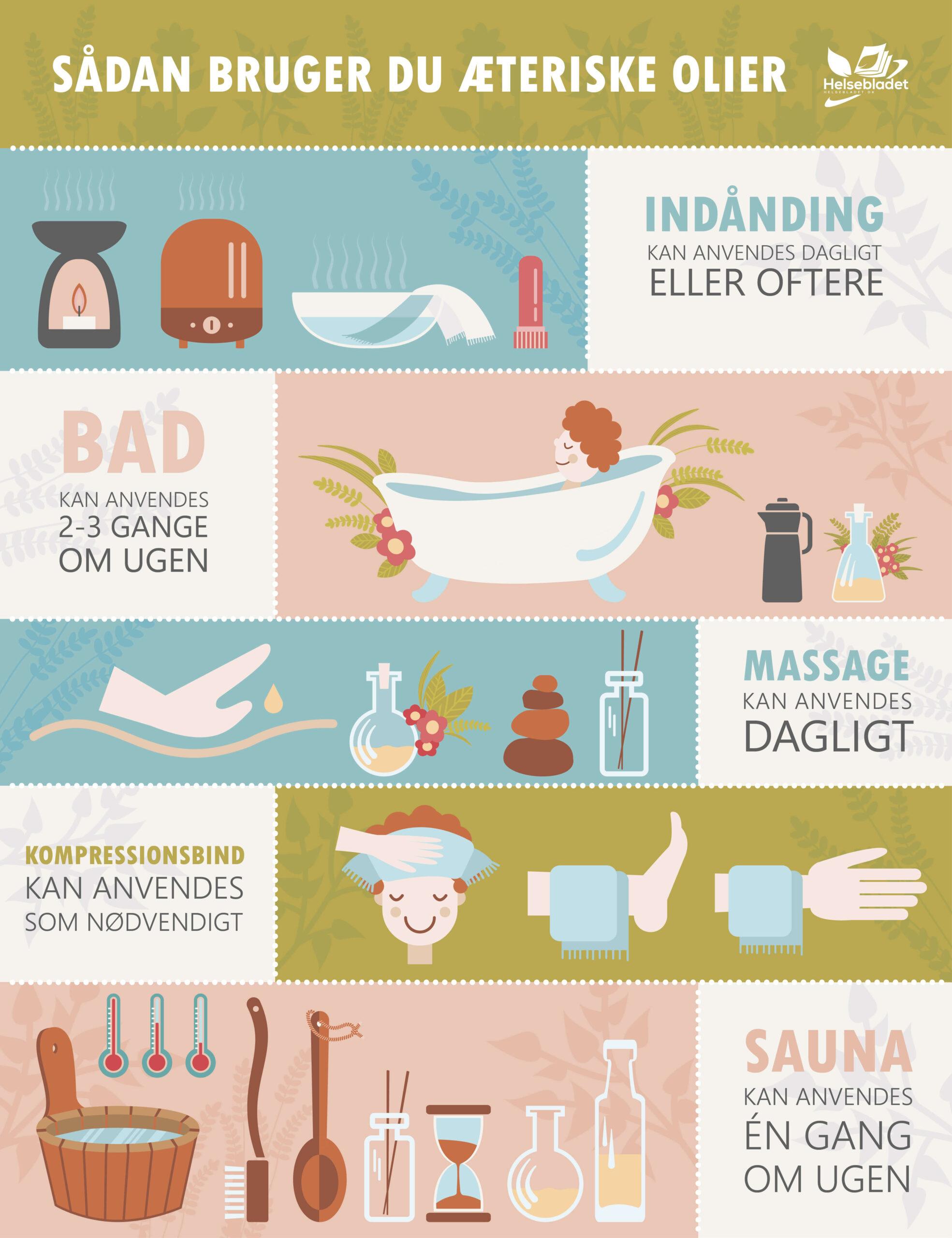 Infografik - Sådan bruger du æteriske oliler til aromaterapi - web